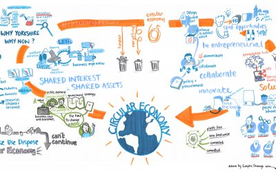 Circular Yorkshire case studies confirm circularity is good for business